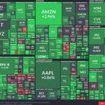 「Map of the Market」情報デザインの意義は不可視のものを可視化